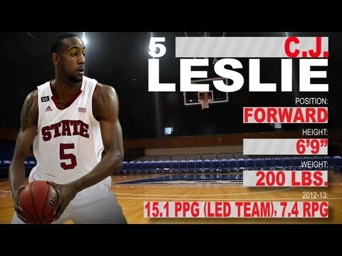 C.J. Leslie - NC State - Official Highlights - 2013 NBA Draft