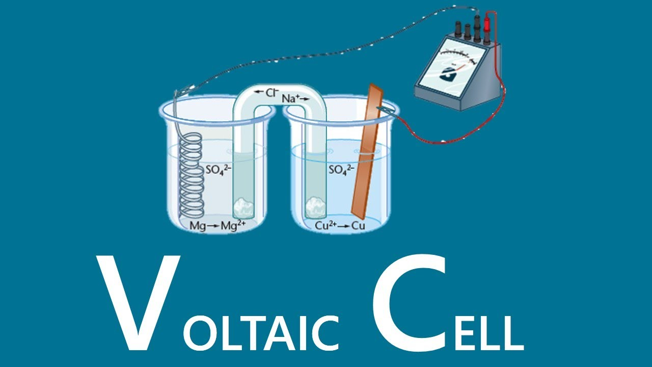 Voltaic Cell Using Copper And Magnesium Principle Full