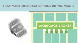 Home To The Experts-American Dream Home Mortgage