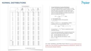 Download Lagu [FE Exam] NORMAL DISTRIBUTIONS Practice Problem Gratis STAFABAND