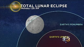 Sunday's Total Lunar Eclipse Will Be A 'Super Blood Wolf Moon'