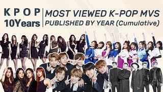 [TOP 5] MOST VIEWED K-POP IDOL MVS PUBLISHUED BY YEAR (CUMULATIVE / SINCE 2009)