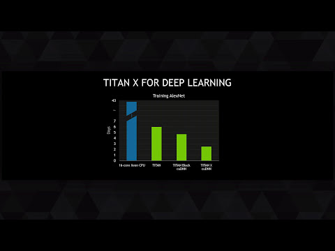 GTC 2015: Introducing the GeForce GTX TITAN X GPU (part 3)
