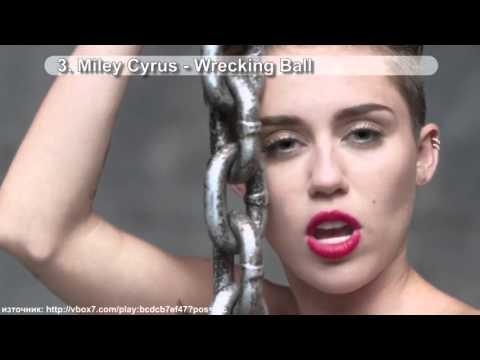 Най-перверзните музикални клипове - част 3