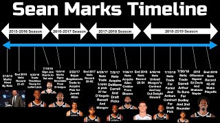 How Sean Marks SAVED the Brooklyn Nets