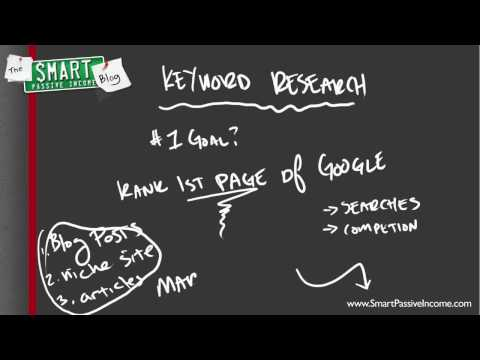 Mastering Keyword Research and SEO Competition