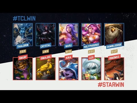 TURKEY vs CIS Highlights - TCL vs STAR - IWCA Melbourne GROUP STAGE