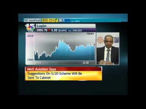Street Signs: IIFL's Abhishek Sharma on pharma stocks