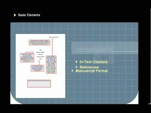 APA Citation Style & Format