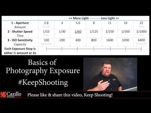 Photography Exposure Tutorial - V2