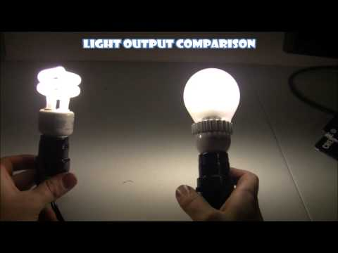 LED Lightbulb Roundup & Cree 60w LED Review