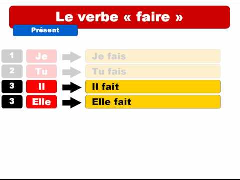 "French lesson: Le verbe ""faire"""