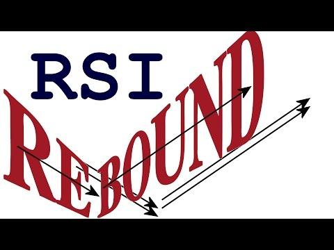 [REBOUND] RSI Divergence 2.0 & Uniformity Part 10
