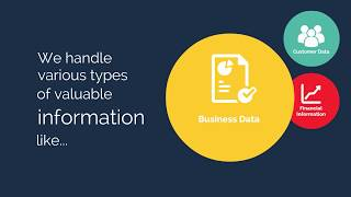 Why is Information Security important?