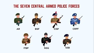 Understanding India's Paramilitary Forces (Central Armed Police Forces)
