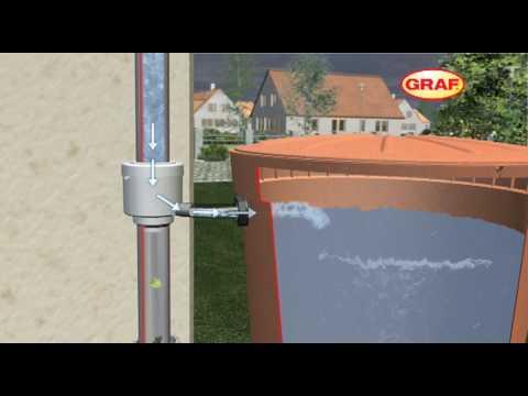 Collecteur filtrant pour r cup rateur d 39 eau pluie graf lamaisonpositive - Raccord recuperateur eau de pluie ...