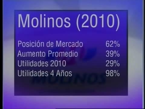 Inflación 2010-2011 Argentina Programa El Destape.mp4