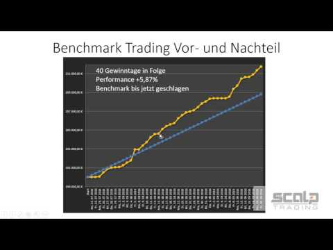 Benchmark Trading - Täglich An Der Börse Geld Verdienen