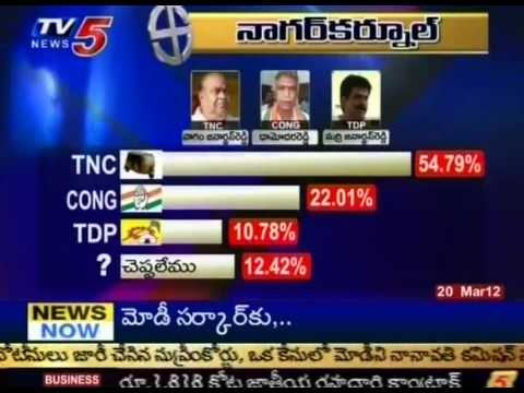 Telugu News- TV5 Survey On By Polls Results(TV5)