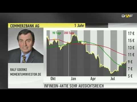 Ralf Goerke: DAX long - E.ON und RWE vor Comeback - Gold short