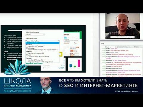 Зарубежный опыт продвижения сайтов: контент-маркетинг в США