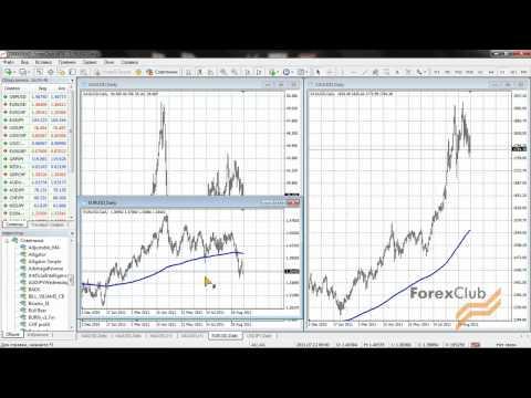 Торговля серебром на forex самая лучшая компания форекс