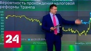 Экономика. Курс дня, 4 декабря 2017 года - Россия 24
