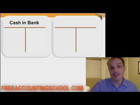 Accounting Basics Lesson 4: Assets, Liabilities, Owner's Equity, Accounts Payable.