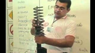 Auto Escola Aprenda Facil ( Bairro Bodócongo -CampinaGrande -PB) noções de mecânica 6/9