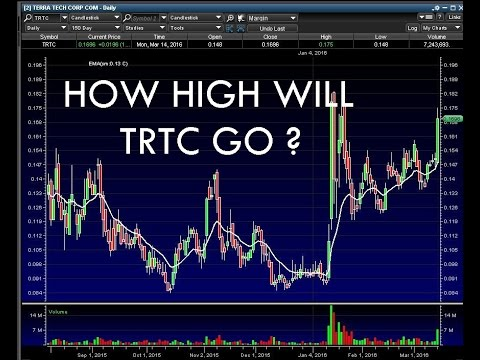 How High Will TRTC Terra Tech Corp Com Will Go Penny Stocks Trading