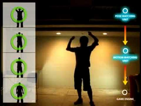 BodyRemote - A Motion-Driven Approach to Play Video Games (LAVAL Virtual 2007)