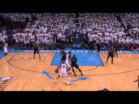 San Antonio Spurs Vs Oklahoma City Thunder Highlights June 6, 2012 Game 6 Recap