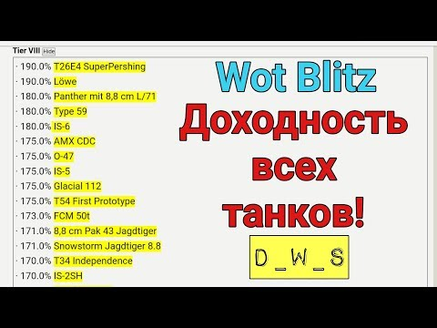Коэффициенты фарма премиализации для танков в Wot Blitz | D_W_S
