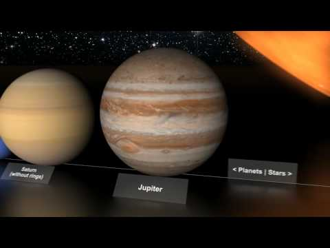 Size comparison of Solar System planets, Sun and some stars that are near to