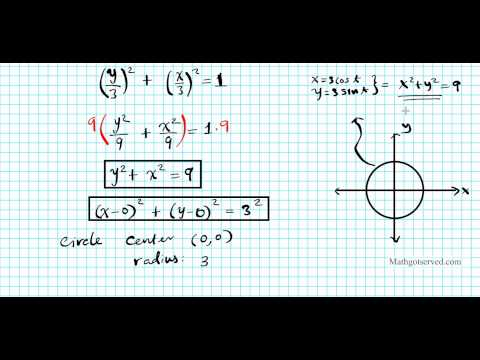 Eliminating Parameter Parametric Equation Cartiesian graph trig Trigonometry  Calculus functions