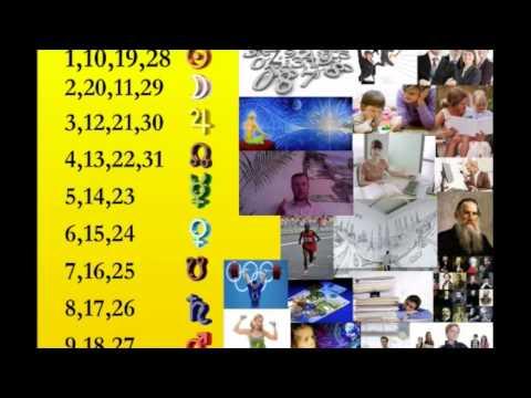 Нумерология и выбор профессии