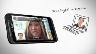 Introducing the HTC Thunderbolt