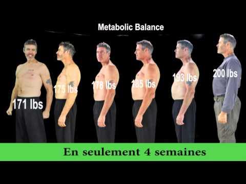 abnehmen metabolic balance erfahrungen