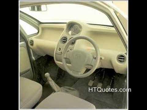 *New* Tata Nano Pictures - World's Cheapest Car...