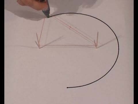 Draw A Perfect Ellipse