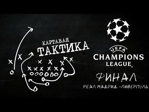 Картавая Тактика. Финал Лиги Чемпионов. Реал Мадрид - Ливерпуль