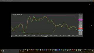 Deep analysis on winning profit trades with algo forex trading strategy Jan10