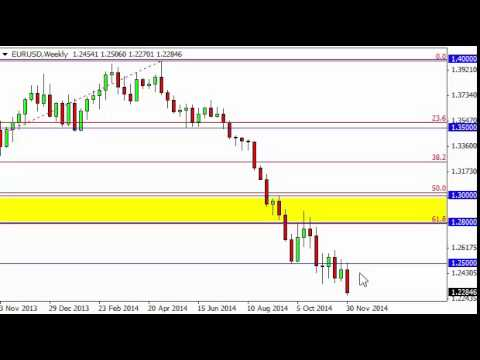 EUR/USD Forecast for the week of December 8, 2014, Technical Analysis