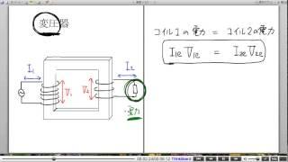 高校物理解説講義:「RLC直列回路」講義9