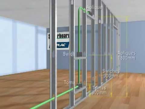 Instalaci n de redes en paredes de yeso drywall youtube - Instalacion de pladur en paredes ...