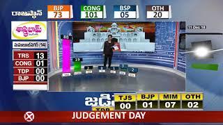 స్పష్టమైన మెజారిటీలో తెరాస... | TRS continue with Clear Majority | #TSElectionResults2018