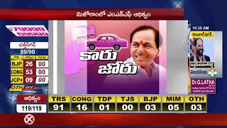 TRS in Leading | Telangana Election Results 2018