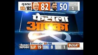 Gujarat Poll Result: BJP= 84,  Congress= 50, Arjun Modwadia trail