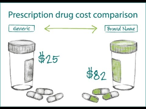Cialis Perscription Cost Comparison
