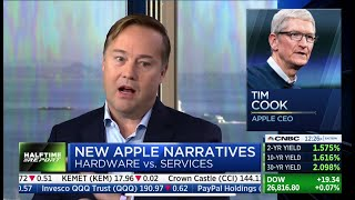 CNBC: Jason Calacanis on lack of Innovation from Apple/firing Tim Cook, & Google's antitrust probe